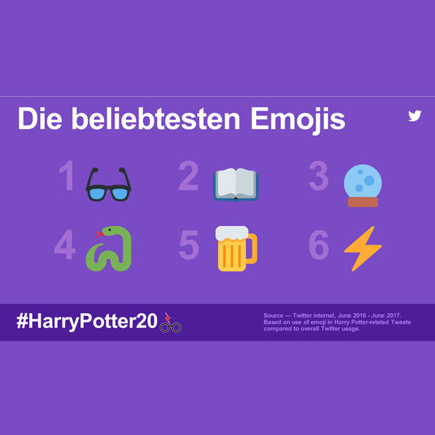 Harry Potter Fakten